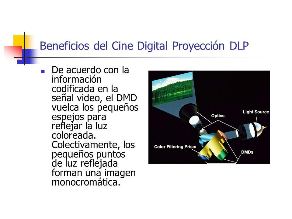 Beneficios del Cine Digital Proyección DLP De acuerdo con la información codificada en la señal video, el DMD vuelca los pequeños espejos para refleja