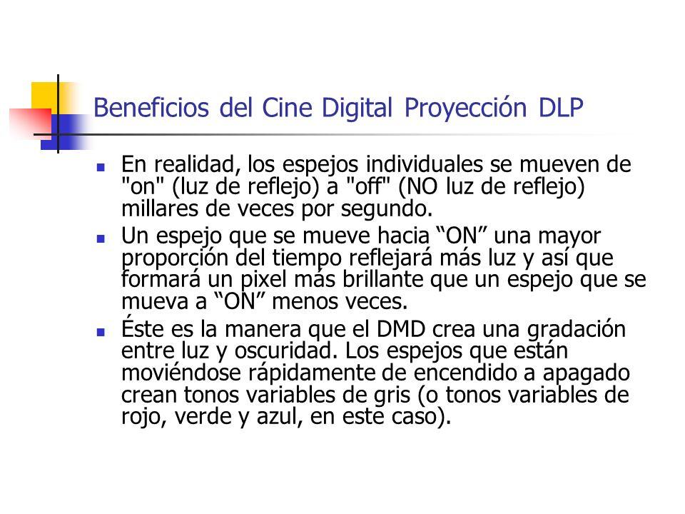 Beneficios del Cine Digital Proyección DLP En realidad, los espejos individuales se mueven de