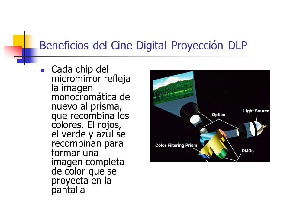 Beneficios del Cine Digital Proyección DLP Cada chip del micromirror refleja la imagen monocromática de nuevo al prisma, que recombina los colores. El