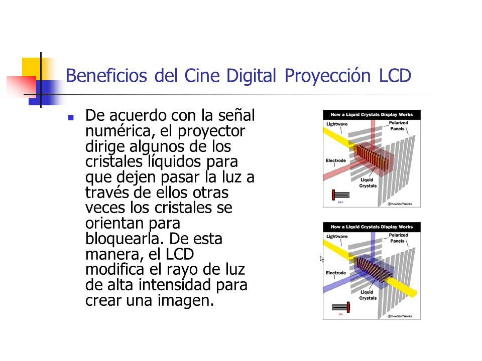 Beneficios del Cine Digital Proyección LCD De acuerdo con la señal numérica, el proyector dirige algunos de los cristales líquidos para que dejen pasa