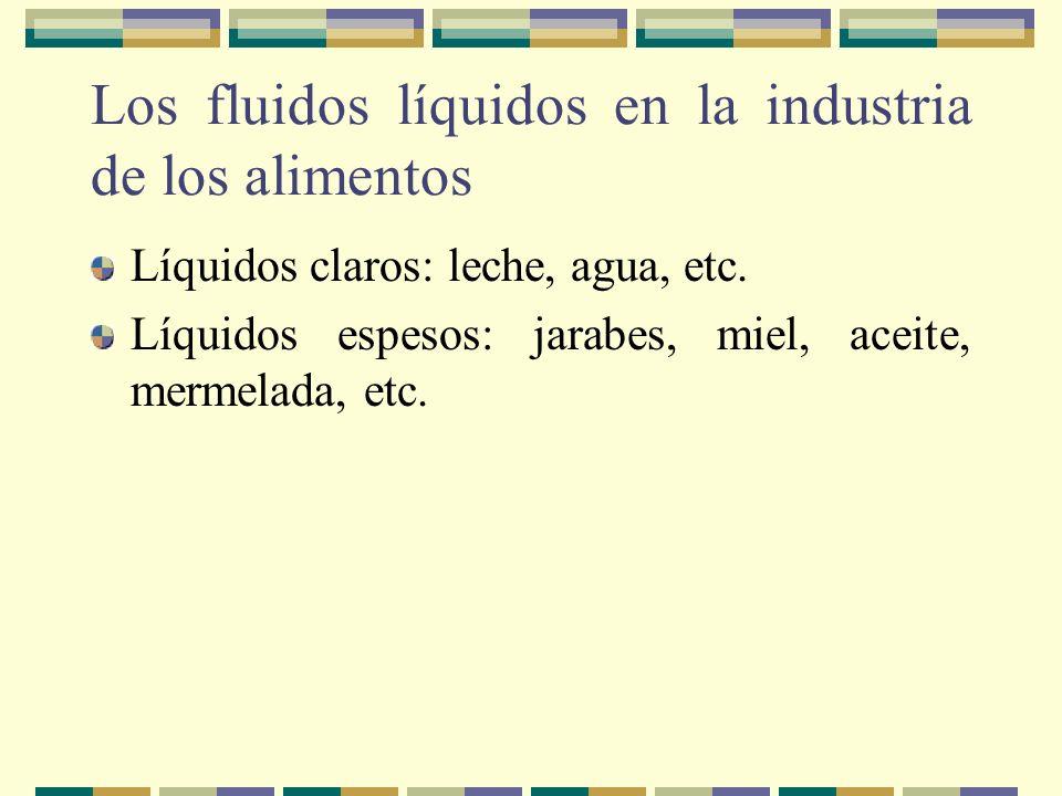 Los fluidos líquidos en la industria de los alimentos Líquidos claros: leche, agua, etc. Líquidos espesos: jarabes, miel, aceite, mermelada, etc.