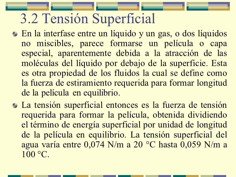 3.2 Tensión Superficial En la interfase entre un líquido y un gas, o dos líquidos no miscibles, parece formarse un película o capa especial, aparentem