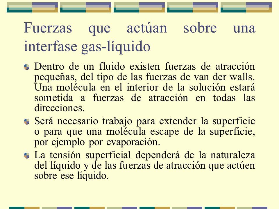 Fuerzas que actúan sobre una interfase gas-líquido Dentro de un fluido existen fuerzas de atracción pequeñas, del tipo de las fuerzas de van der walls