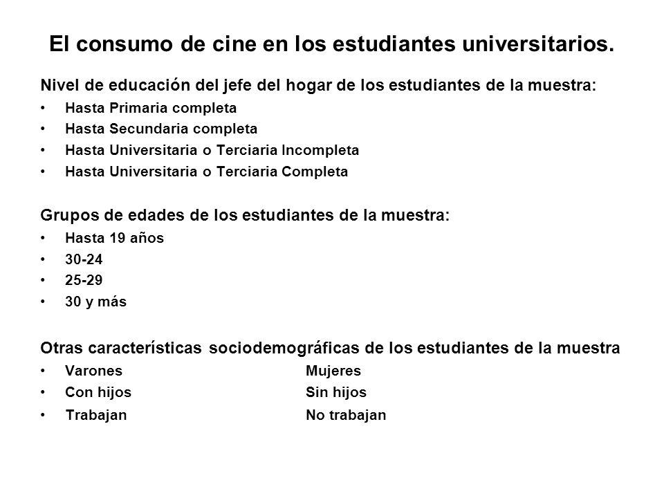 El consumo de cine en los estudiantes universitarios.