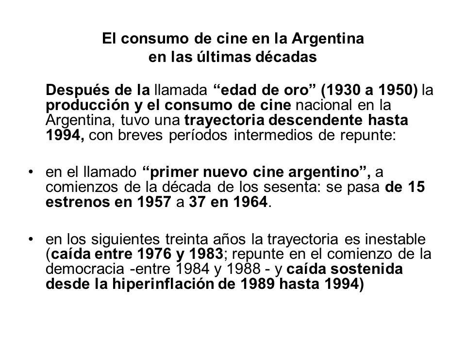 El consumo de cine en la Argentina en las últimas décadas Después de la llamada edad de oro (1930 a 1950) la producción y el consumo de cine nacional en la Argentina, tuvo una trayectoria descendente hasta 1994, con breves períodos intermedios de repunte: en el llamado primer nuevo cine argentino, a comienzos de la década de los sesenta: se pasa de 15 estrenos en 1957 a 37 en 1964.