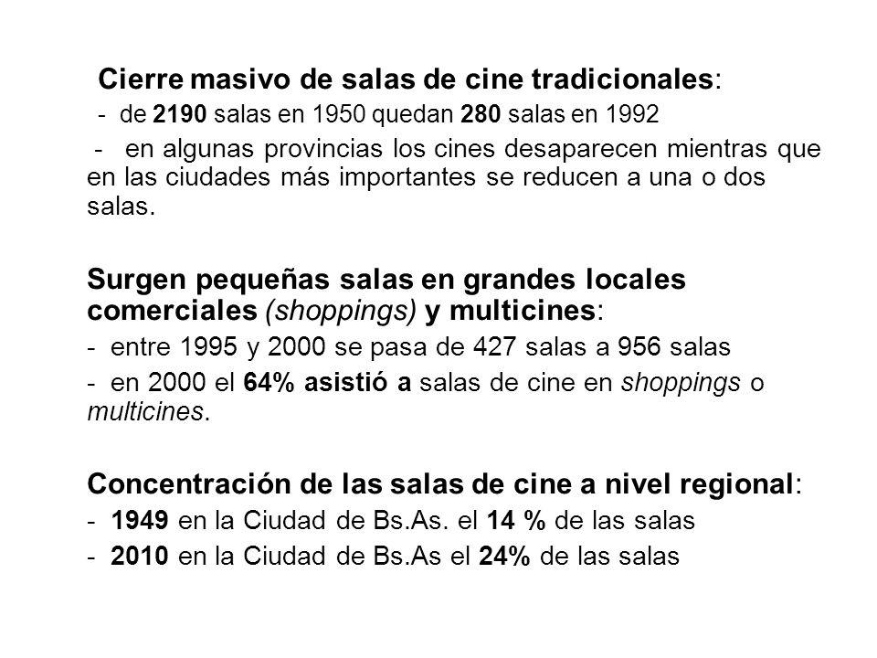 Cierre masivo de salas de cine tradicionales: - de 2190 salas en 1950 quedan 280 salas en 1992 - en algunas provincias los cines desaparecen mientras que en las ciudades más importantes se reducen a una o dos salas.