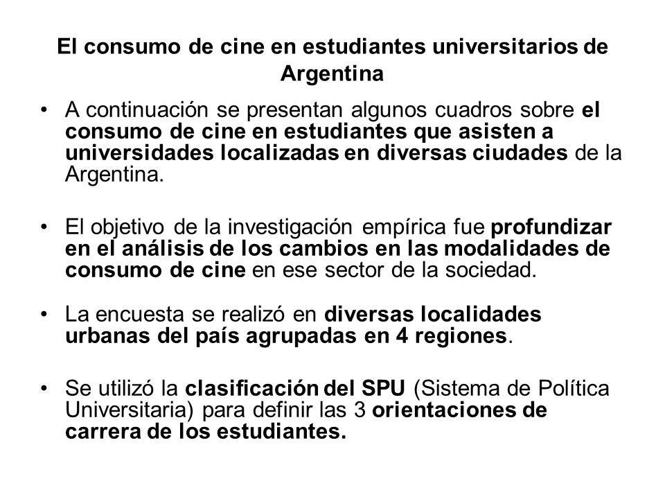 El consumo de cine en estudiantes universitarios de Argentina A continuación se presentan algunos cuadros sobre el consumo de cine en estudiantes que asisten a universidades localizadas en diversas ciudades de la Argentina.