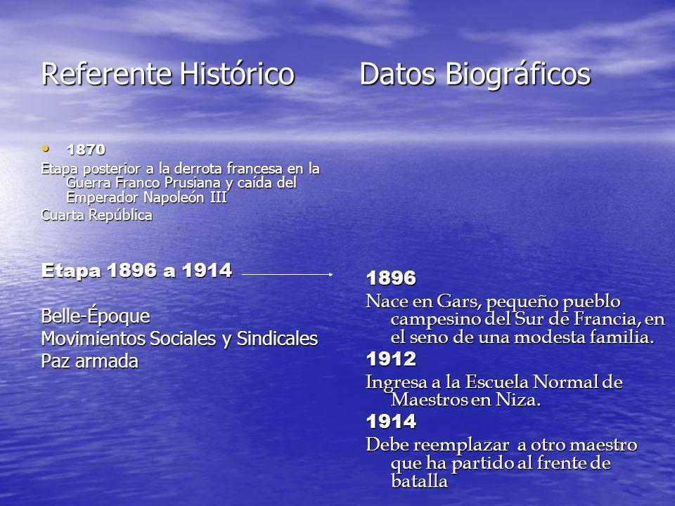 Referente Histórico Datos Biográficos 1870 1870 Etapa posterior a la derrota francesa en la Guerra Franco Prusiana y caída del Emperador Napoleón III