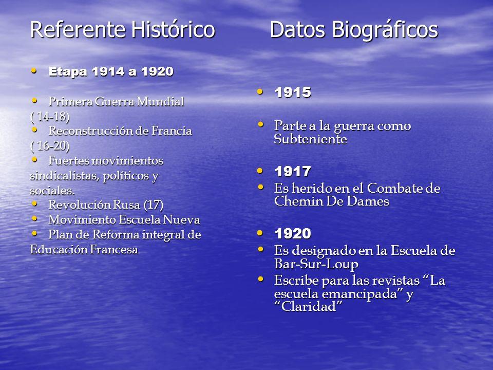 Referente Histórico Datos Biográficos Etapa 1914 a 1920 Etapa 1914 a 1920 Primera Guerra Mundial Primera Guerra Mundial ( 14-18) Reconstrucción de Fra