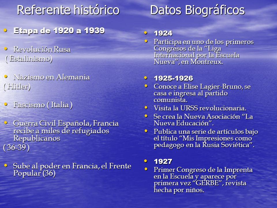 Referente histórico Datos Biográficos Etapa de 1920 a 1939 Etapa de 1920 a 1939 Revolución Rusa Revolución Rusa ( Estalinismo) ( Estalinismo) Nazismo