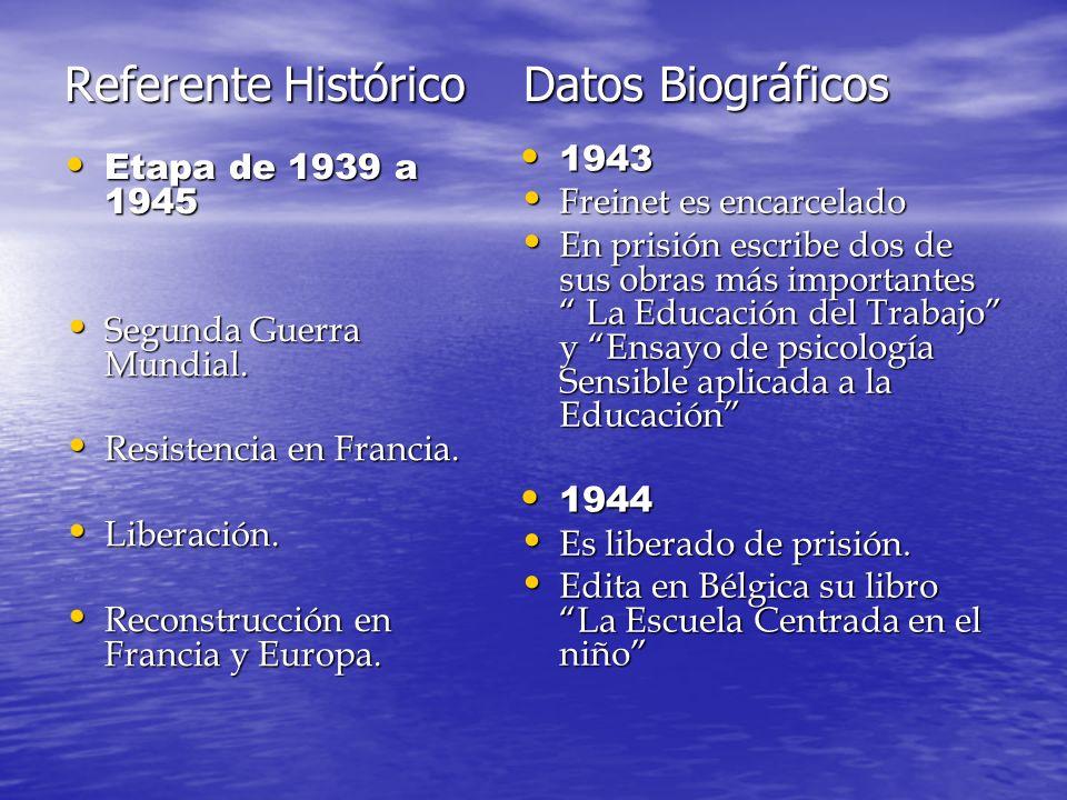 Referente Histórico Datos Biográficos Etapa de 1939 a 1945 Etapa de 1939 a 1945 Segunda Guerra Mundial. Segunda Guerra Mundial. Resistencia en Francia