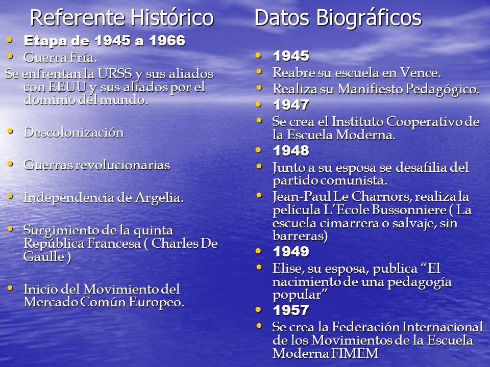 Referente Histórico Datos Biográficos Etapa de 1945 a 1966 Etapa de 1945 a 1966 Guerra Fría. Guerra Fría. Se enfrentan la URSS y sus aliados con EEUU