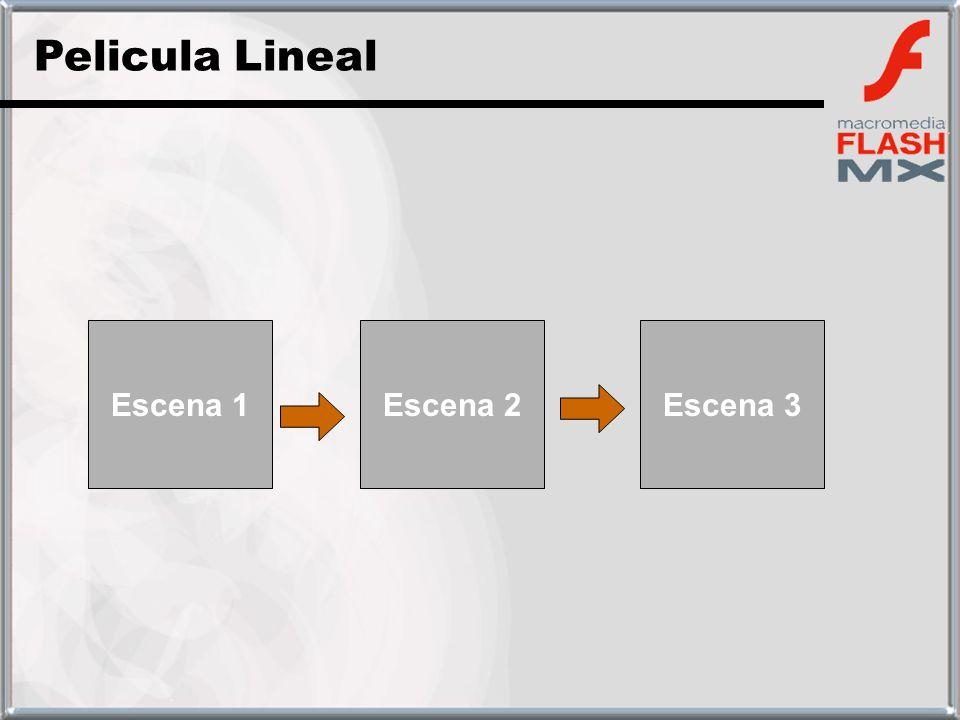 Pelicula Lineal Escena 1Escena 2Escena 3