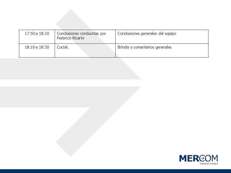 17:50 a 18:10Conclusiones conducidas por Federico Ricarte Conclusiones generales del equipo 18:10 a 18:30Coctel.Brindis y comentarios generales