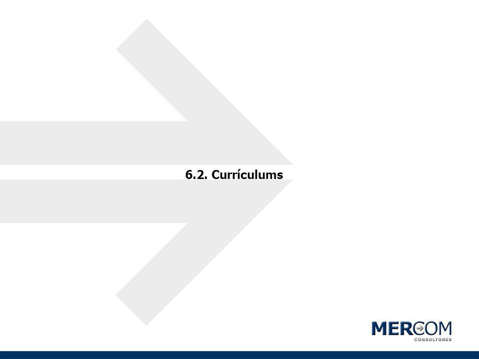 6.2. Currículums