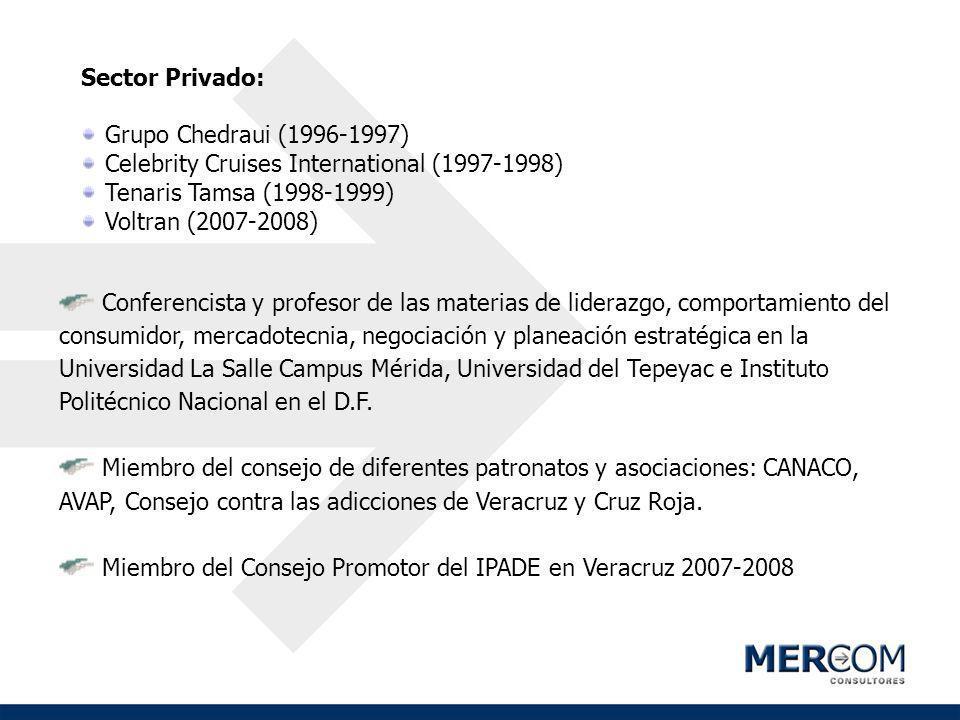 Conferencista y profesor de las materias de liderazgo, comportamiento del consumidor, mercadotecnia, negociación y planeación estratégica en la Univer