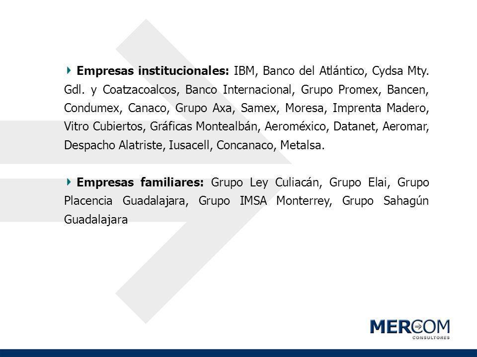 Empresas institucionales: IBM, Banco del Atlántico, Cydsa Mty. Gdl. y Coatzacoalcos, Banco Internacional, Grupo Promex, Bancen, Condumex, Canaco, Grup