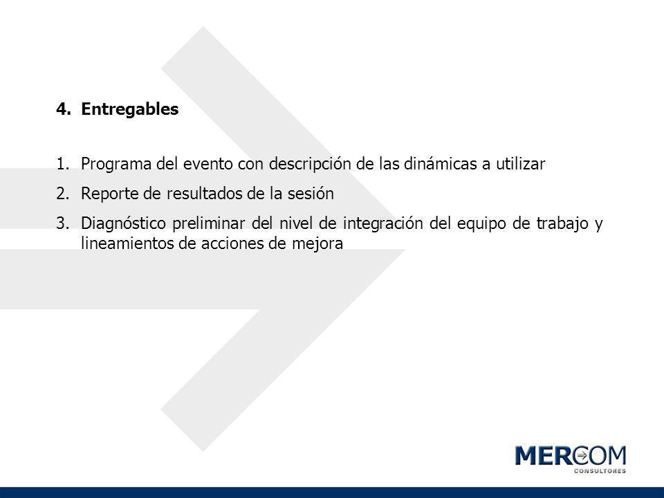4.Entregables 1.Programa del evento con descripción de las dinámicas a utilizar 2.Reporte de resultados de la sesión 3.Diagnóstico preliminar del nive