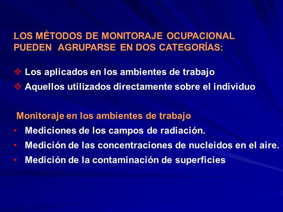 LOS MÉTODOS DE MONITORAJE OCUPACIONAL PUEDEN AGRUPARSE EN DOS CATEGORÍAS: Los aplicados en los ambientes de trabajo Aquellos utilizados directamente s