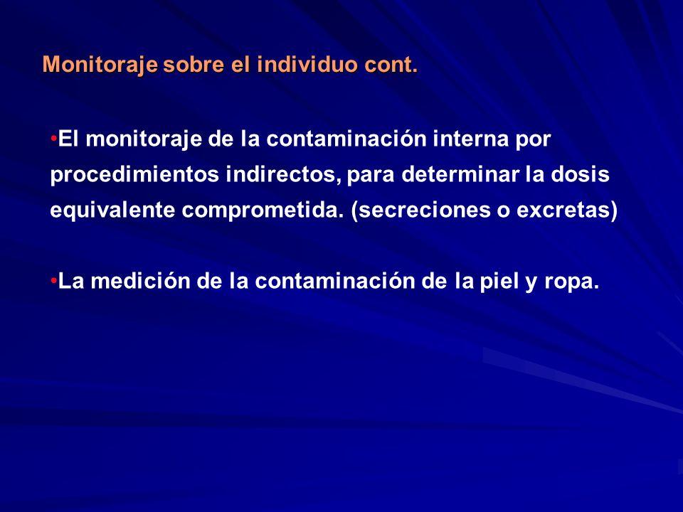 Monitoraje sobre el individuo cont. El monitoraje de la contaminación interna por procedimientos indirectos, para determinar la dosis equivalente comp
