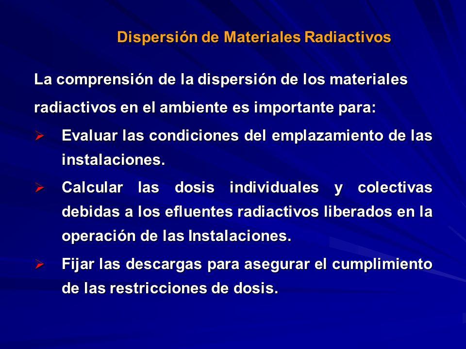 Dispersión de Materiales Radiactivos La comprensión de la dispersión de los materiales radiactivos en el ambiente es importante para: Evaluar las cond