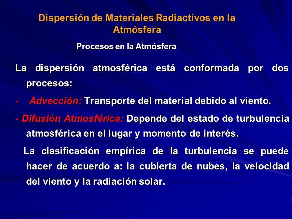 Procesos en la Atmósfera La dispersión atmosférica está conformada por dos procesos: - Advección: Transporte del material debido al viento. - Difusión