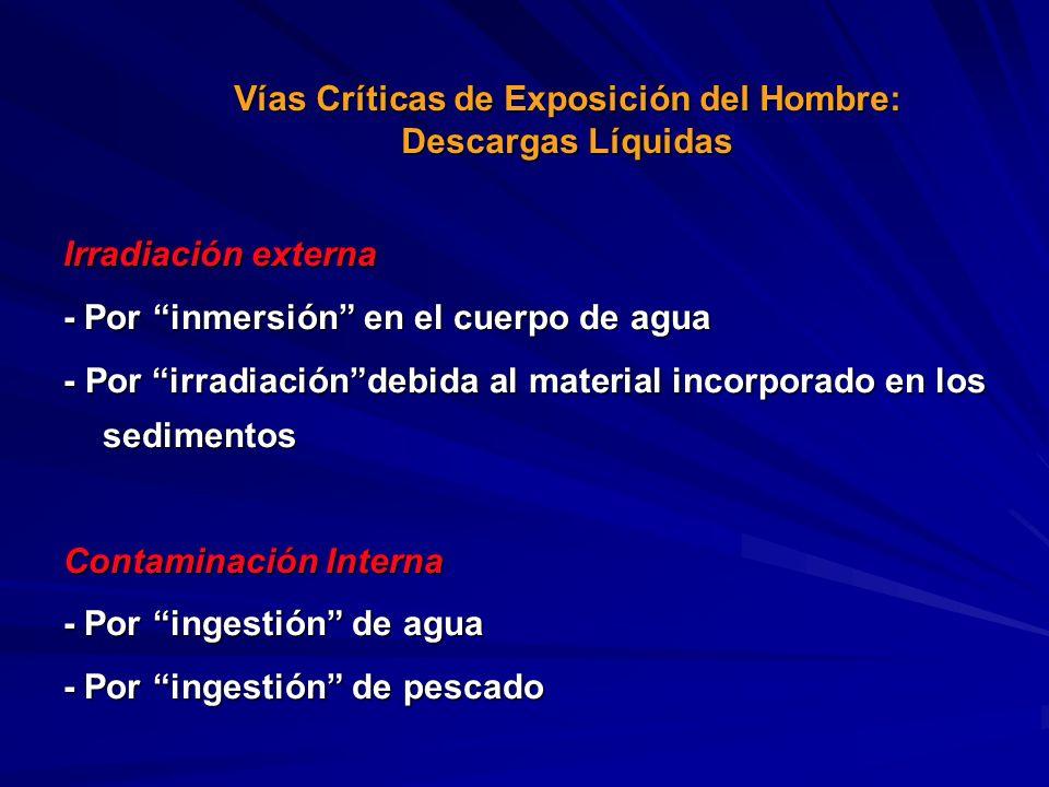 Irradiación externa - Por inmersión en el cuerpo de agua - Por irradiacióndebida al material incorporado en los sedimentos Contaminación Interna - Por