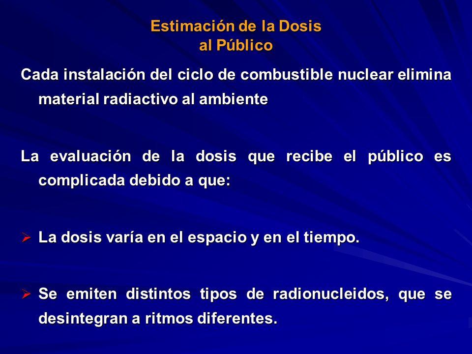 Cada instalación del ciclo de combustible nuclear elimina material radiactivo al ambiente La evaluación de la dosis que recibe el público es complicad