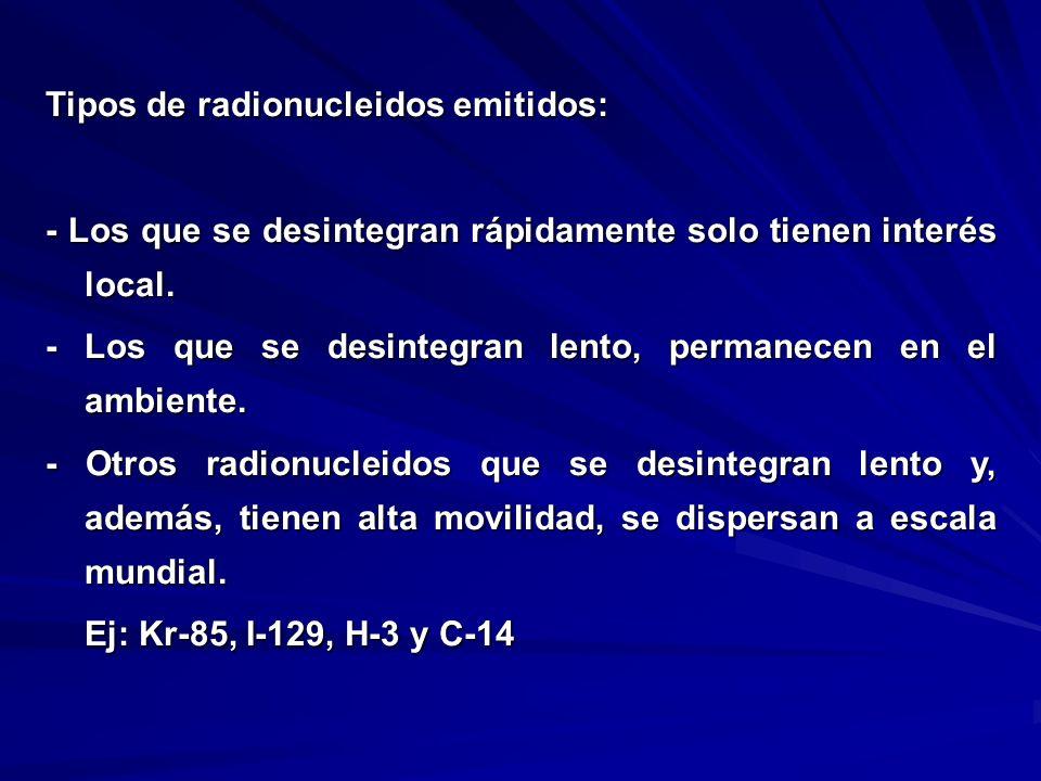 Tipos de radionucleidos emitidos: - Los que se desintegran rápidamente solo tienen interés local. - Los que se desintegran lento, permanecen en el amb
