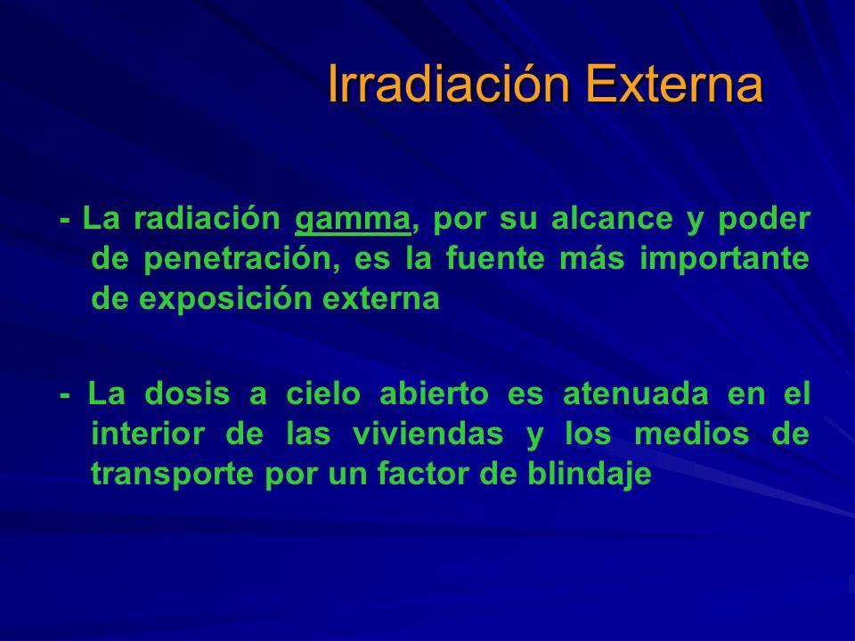 - La radiación gamma, por su alcance y poder de penetración, es la fuente más importante de exposición externa - La dosis a cielo abierto es atenuada