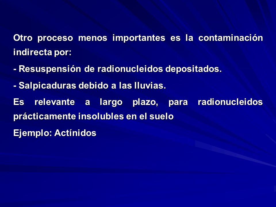 Otro proceso menos importantes es la contaminación indirecta por: - Resuspensión de radionucleidos depositados. - Salpicaduras debido a las lluvias. E