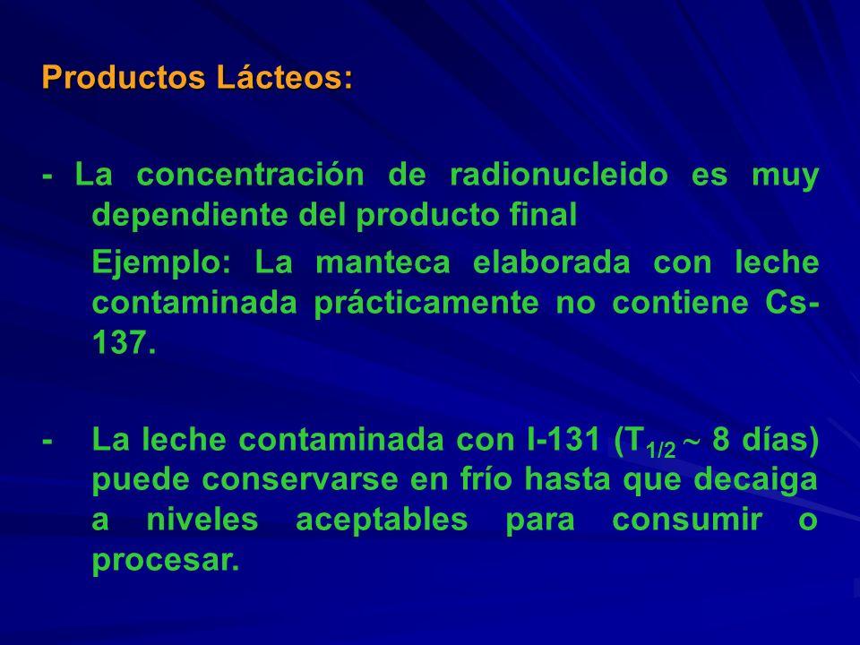 Productos Lácteos: - La concentración de radionucleido es muy dependiente del producto final Ejemplo: La manteca elaborada con leche contaminada práct