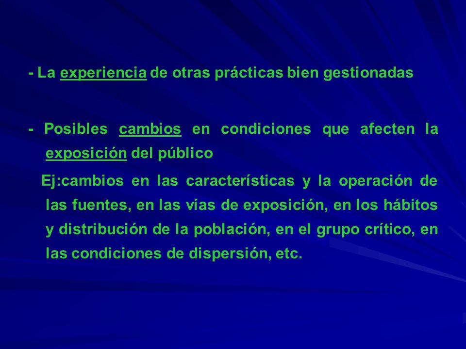 - La experiencia de otras prácticas bien gestionadas - Posibles cambios en condiciones que afecten la exposición del público Ej:cambios en las caracte