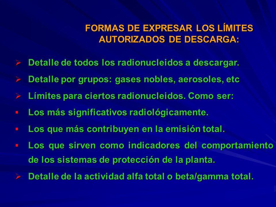 FORMAS DE EXPRESAR LOS LÍMITES AUTORIZADOS DE DESCARGA: Detalle de todos los radionucleidos a descargar. Detalle de todos los radionucleidos a descarg