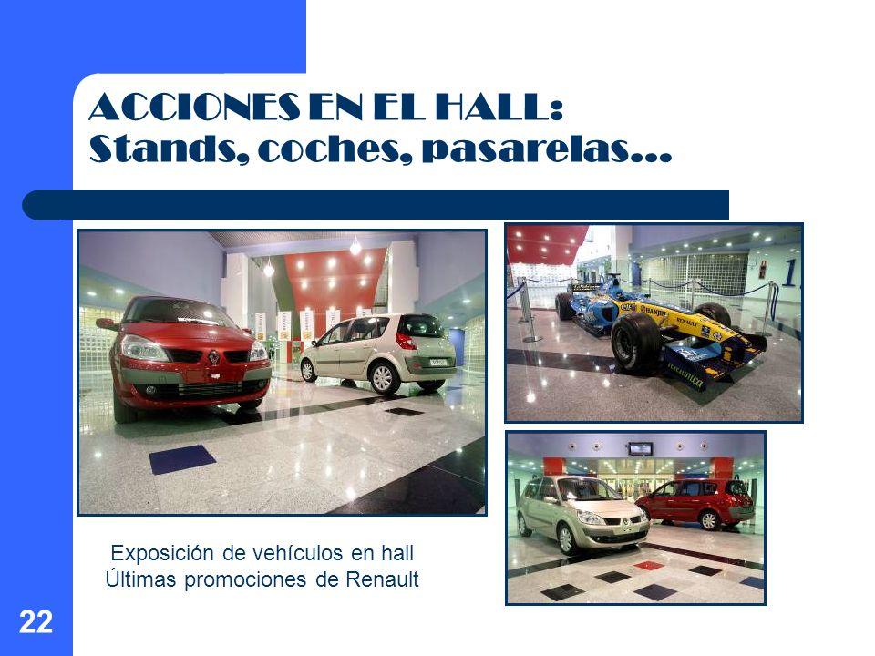 22 ACCIONES EN EL HALL: Stands, coches, pasarelas… Exposición de vehículos en hall Últimas promociones de Renault