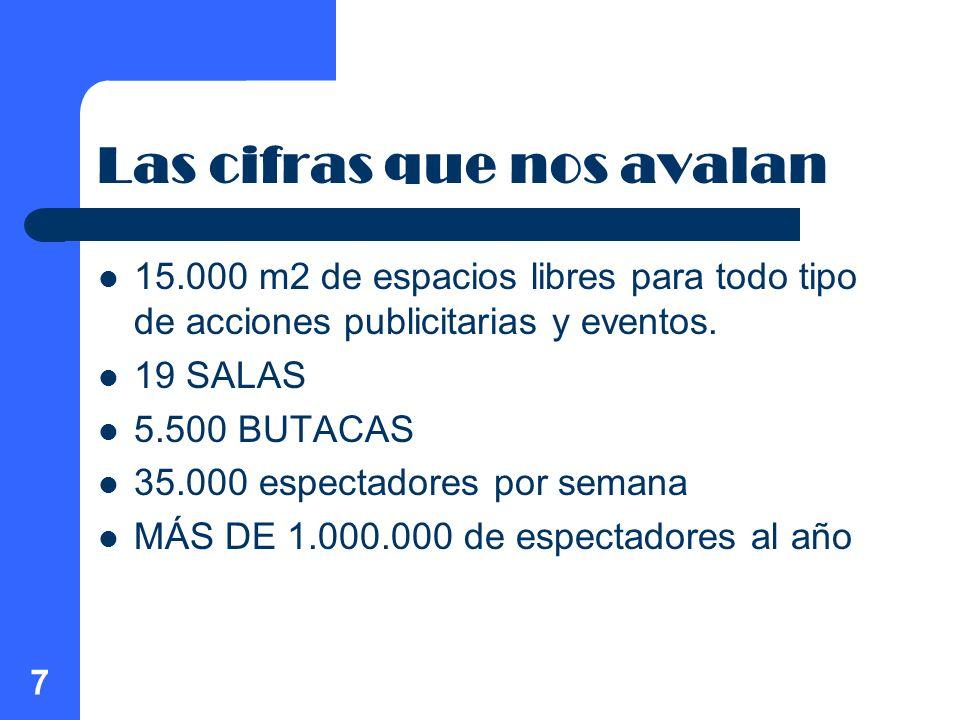 7 Las cifras que nos avalan 15.000 m2 de espacios libres para todo tipo de acciones publicitarias y eventos. 19 SALAS 5.500 BUTACAS 35.000 espectadore