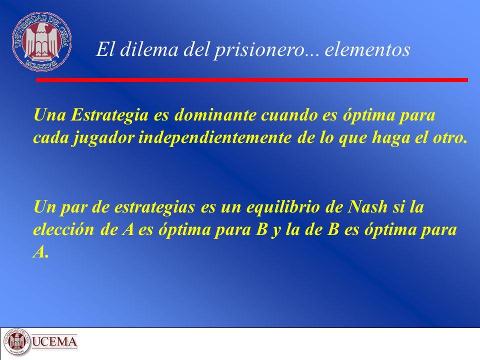 El dilema del prisionero... elementos Una Estrategia es dominante cuando es óptima para cada jugador independientemente de lo que haga el otro. Un par