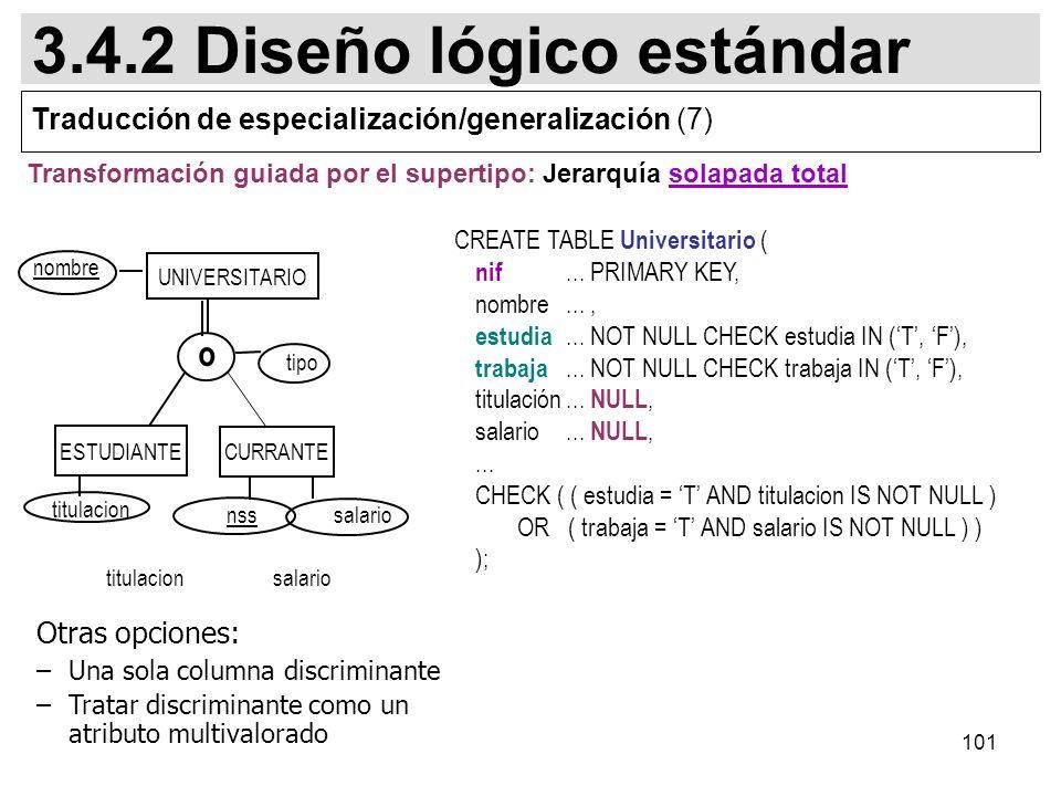 101 CREATE TABLE Universitario ( nif...PRIMARY KEY, nombre..., estudia...