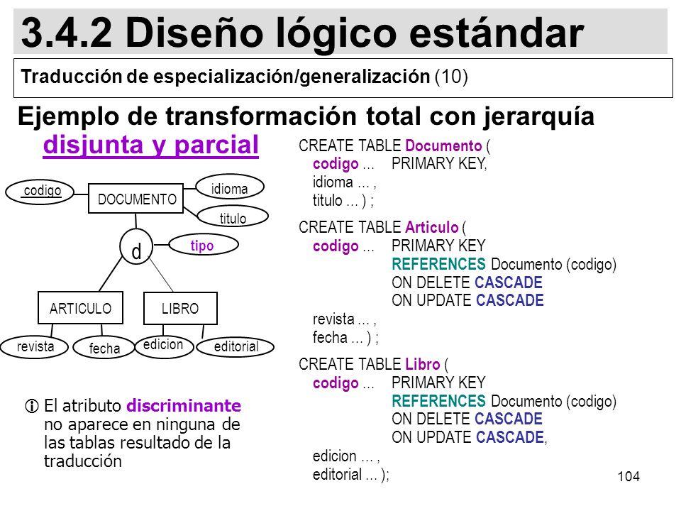 104 CREATE TABLE Documento ( codigo...PRIMARY KEY, idioma..., titulo...