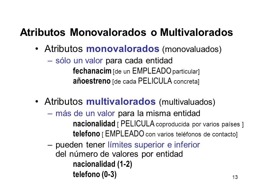 13 Atributos Monovalorados o Multivalorados Atributos monovalorados (monovaluados) –sólo un valor para cada entidad fechanacim [de un EMPLEADO particular] añoestreno [de cada PELICULA concreta] Atributos multivalorados (multivaluados) –más de un valor para la misma entidad nacionalidad [ PELICULA coproducida por varios países ] telefono [ EMPLEADO con varios teléfonos de contacto] –pueden tener límites superior e inferior del número de valores por entidad nacionalidad (1-2) telefono (0-3)
