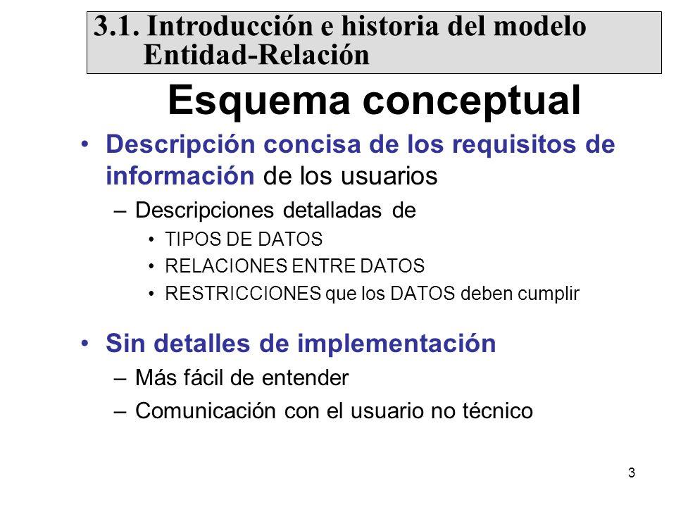34 Cardinalidad de tipo de entidad (vii) [ EN2002 ] N 1 subalterno superior (0,1) (0,n) EMPLEADO JEFE DE Cardinalidad de tipos de entidad recursivos