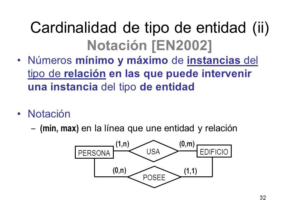 32 Cardinalidad de tipo de entidad (ii) Notación [EN2002] Números mínimo y máximo de instancias del tipo de relación en las que puede intervenir una instancia del tipo de entidad Notación – (min, max) en la línea que une entidad y relación POSEE PERSONA USA EDIFICIO (1,n)(0,m) (1,1) (0,n)