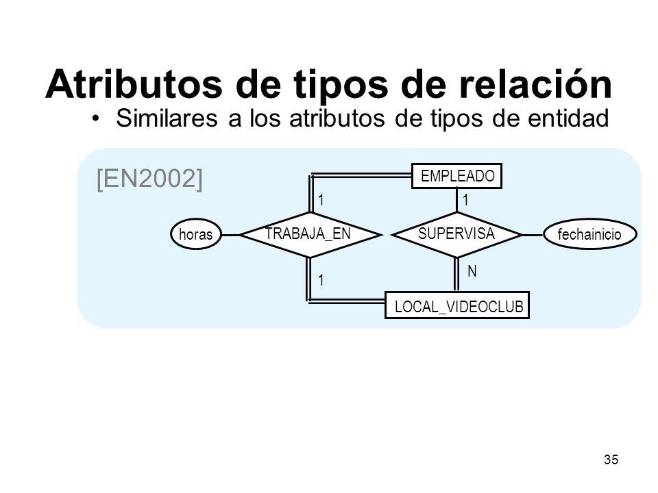35 Atributos de tipos de relación Similares a los atributos de tipos de entidad [EN2002] EMPLEADO LOCAL_VIDEOCLUB 1 1 TRABAJA_ENSUPERVISA N 1 horasfechainicio
