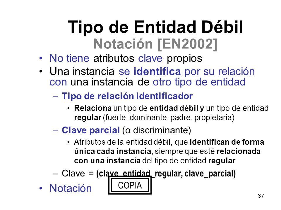 37 Tipo de Entidad Débil Notación [EN2002] No tiene atributos clave propios Una instancia se identifica por su relación con una instancia de otro tipo de entidad –Tipo de relación identificador Relaciona un tipo de entidad débil y un tipo de entidad regular (fuerte, dominante, padre, propietaria) –Clave parcial (o discriminante) Atributos de la entidad débil, que identifican de forma única cada instancia, siempre que esté relacionada con una instancia del tipo de entidad regular –Clave = (clave_entidad_regular, clave_parcial) Notación COPIA