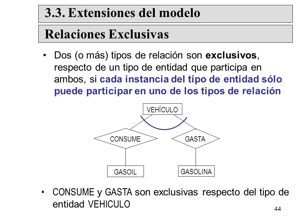 44 Dos (o más) tipos de relación son exclusivos, respecto de un tipo de entidad que participa en ambos, si cada instancia del tipo de entidad sólo puede participar en uno de los tipos de relación GASOLINA GASTA CONSUME GASOIL Relaciones Exclusivas 3.3.
