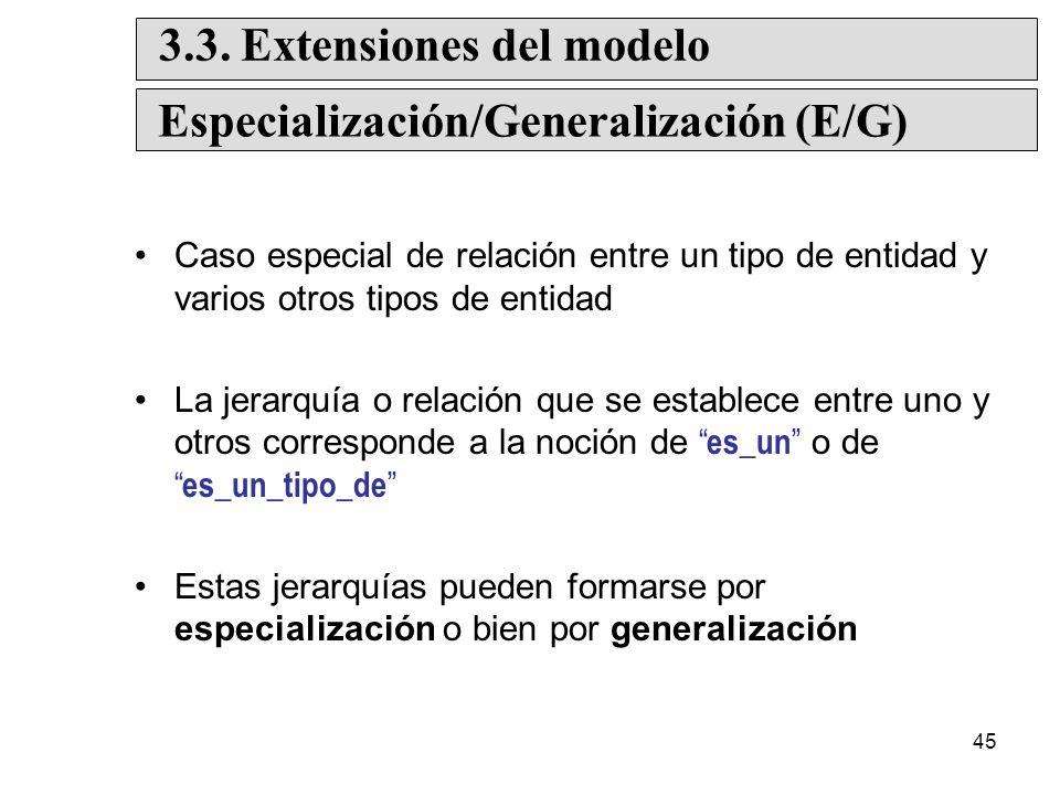 45 Caso especial de relación entre un tipo de entidad y varios otros tipos de entidad La jerarquía o relación que se establece entre uno y otros corresponde a la noción de es_un o de es_un_tipo_de Estas jerarquías pueden formarse por especialización o bien por generalización Especialización/Generalización (E/G) 3.3.