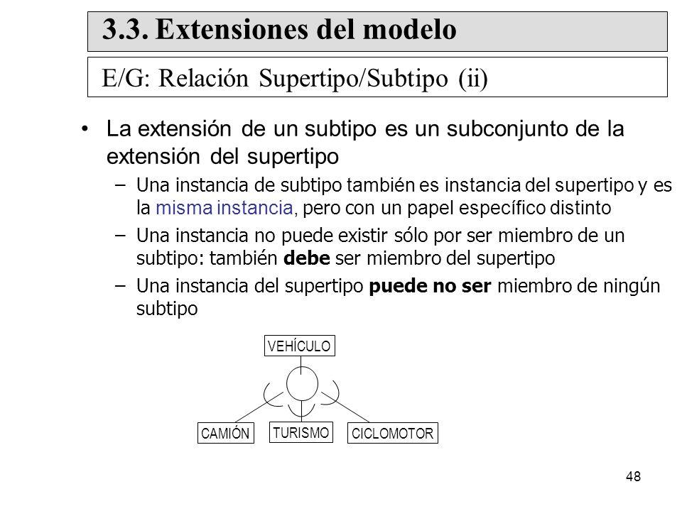 48 La extensión de un subtipo es un subconjunto de la extensión del supertipo –Una instancia de subtipo también es instancia del supertipo y es la misma instancia, pero con un papel específico distinto –Una instancia no puede existir sólo por ser miembro de un subtipo: también debe ser miembro del supertipo –Una instancia del supertipo puede no ser miembro de ningún subtipo E/G: Relación Supertipo/Subtipo (ii) 3.3.