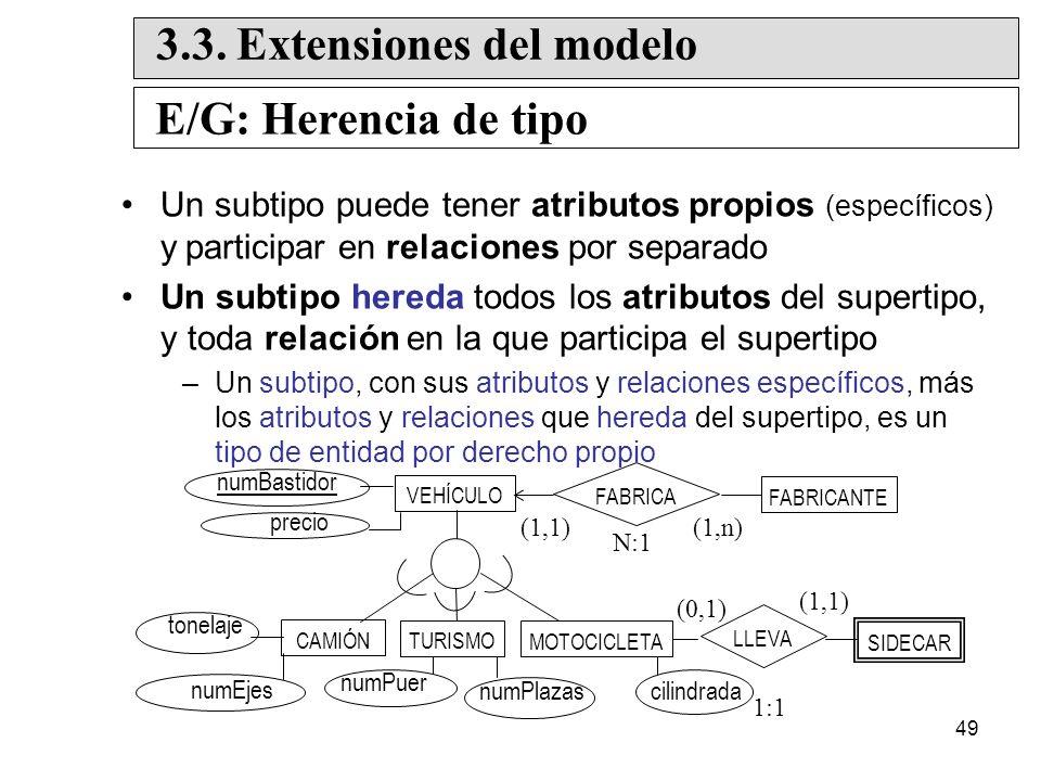 49 Un subtipo puede tener atributos propios (específicos) y participar en relaciones por separado Un subtipo hereda todos los atributos del supertipo, y toda relación en la que participa el supertipo –Un subtipo, con sus atributos y relaciones específicos, más los atributos y relaciones que hereda del supertipo, es un tipo de entidad por derecho propio VEHÍCULO CAMIÓN FABRICANTE SIDECAR FABRICA LLEVA numBastidor precio numEjes tonelaje numPuer numPlazascilindrada (1,1)(1,n) (1,1) (0,1) TURISMO N:1 1:1 MOTOCICLETA E/G: Herencia de tipo 3.3.