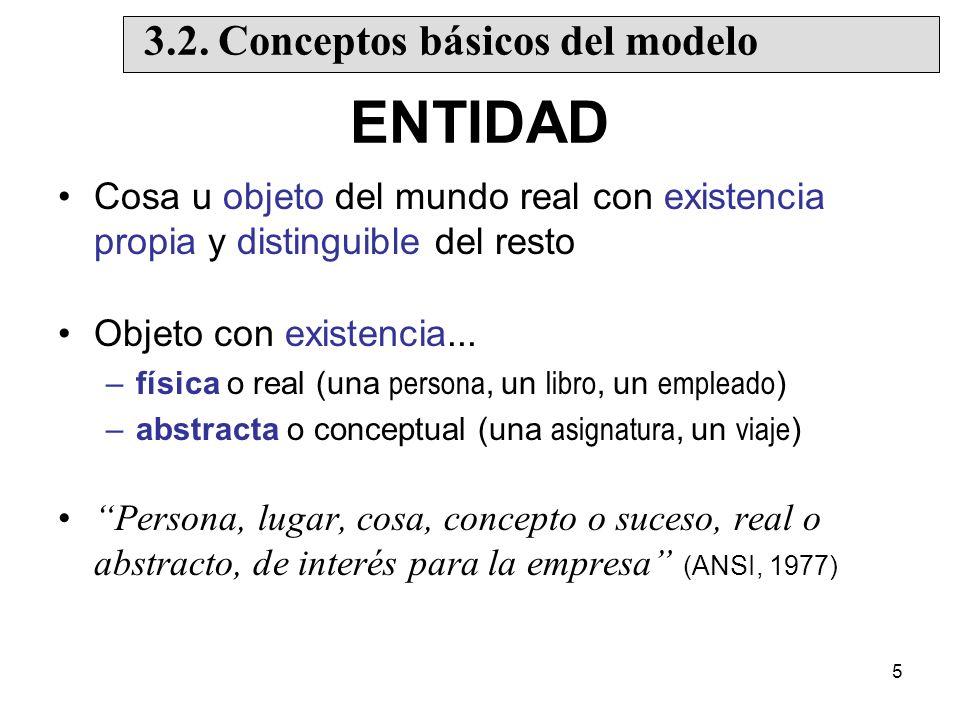 46 Agrupación de instancias dentro de un tipo de entidad, que debe representarse explícitamente debido a su importancia para el diseño o aplicación –Subtipos del tipo de entidad VEHÍCULO : CAMIÓN TURISMO AUTOBÚS CICLOMOTOR –Subtipos del tipo de entidad EMPLEADO : SECRETARIO GERENTE COMERCIAL El tipo de entidad que se especializa en otros se llama supertipo ( VEHICULO, EMPLEADO ) E/G: Subtipo de un tipo de entidad 3.3.