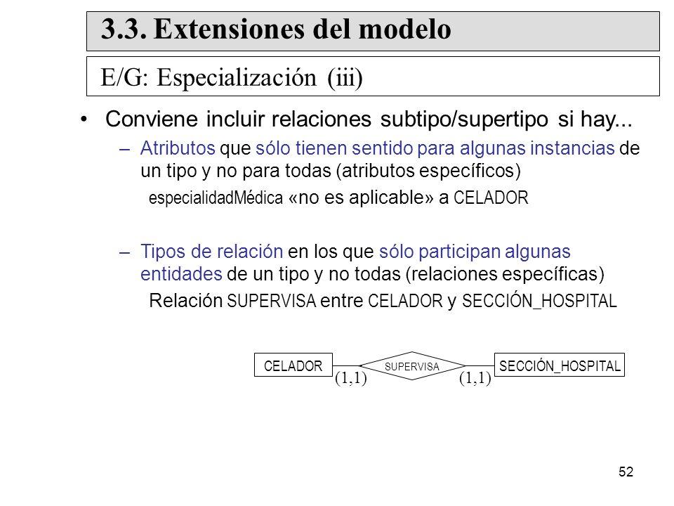 52 Conviene incluir relaciones subtipo/supertipo si hay...